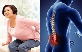Quiropráctica:  Alivio eficaz del dolor de Espalda